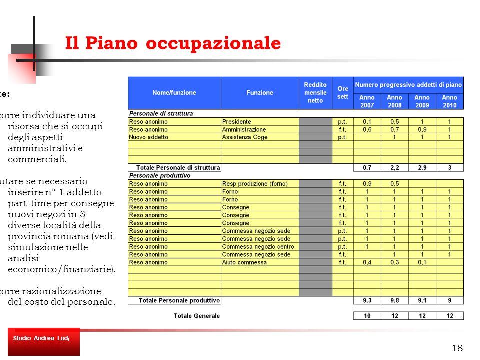 18 Il Piano occupazionale Studio Andrea Lod i Note: Occorre individuare una risorsa che si occupi degli aspetti amministrativi e commerciali.