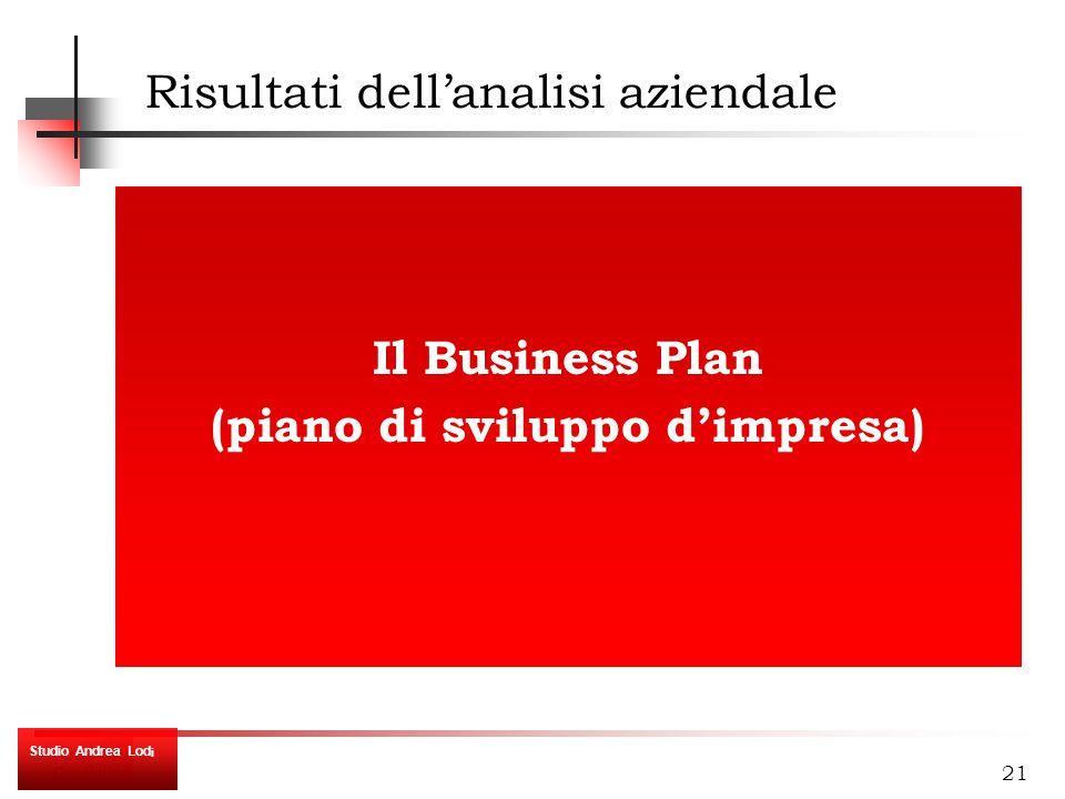 21 Il Business Plan (piano di sviluppo d'impresa) Risultati dell'analisi aziendale Studio Andrea Lod i