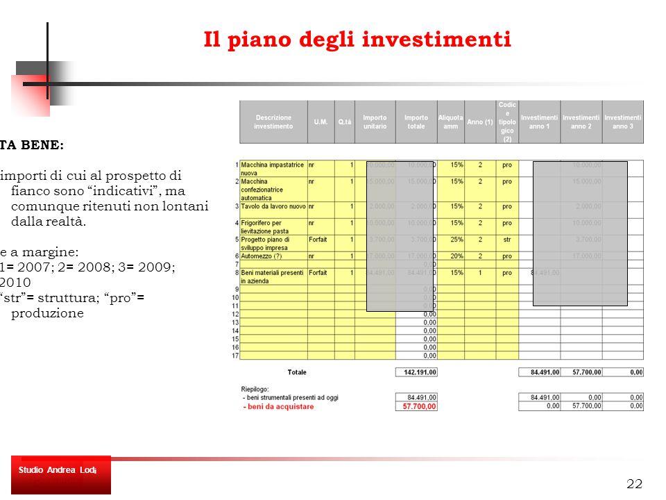 22 Il piano degli investimenti NOTA BENE: Gli importi di cui al prospetto di fianco sono indicativi , ma comunque ritenuti non lontani dalla realtà.
