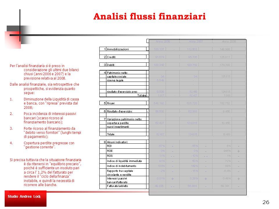 26 Analisi flussi finanziari Per l'analisi finanziaria si è preso in considerazione gli ultimi due bilanci chiusi (anni 2006 e 2007) e la previsione relativa al 2008.
