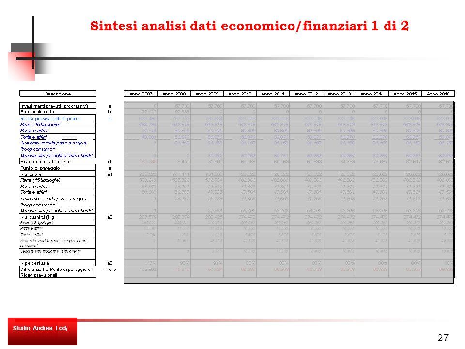 27 Sintesi analisi dati economico/finanziari 1 di 2 Studio Andrea Lod i