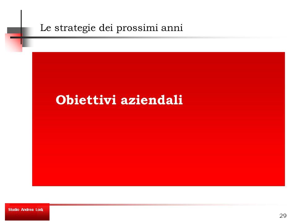 29 Obiettivi aziendali Le strategie dei prossimi anni Studio Andrea Lod i