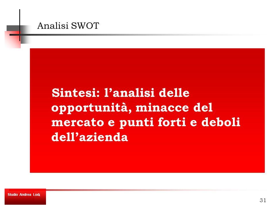 31 Sintesi: l'analisi delle opportunità, minacce del mercato e punti forti e deboli dell'azienda Analisi SWOT Studio Andrea Lod i
