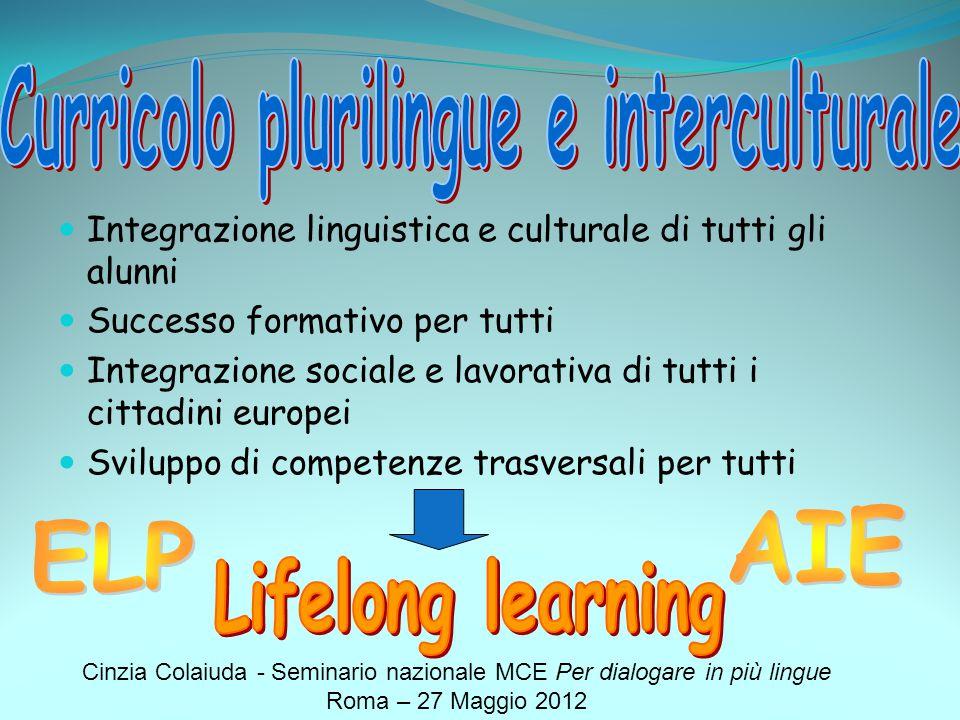 Integrazione linguistica e culturale di tutti gli alunni Successo formativo per tutti Integrazione sociale e lavorativa di tutti i cittadini europei S
