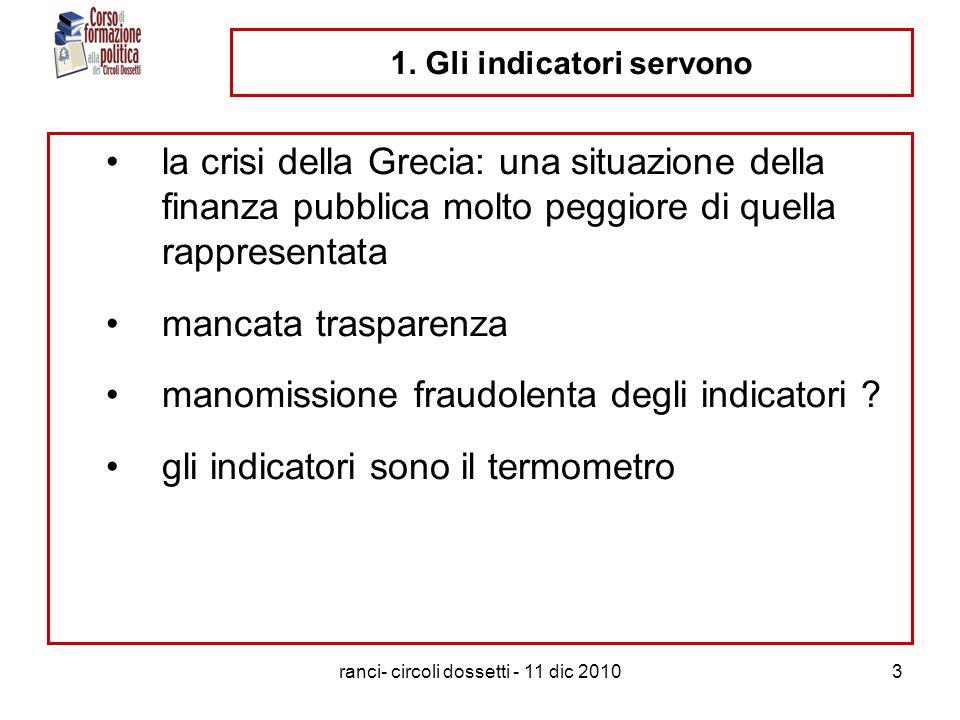 ranci- circoli dossetti - 11 dic 20103 la crisi della Grecia: una situazione della finanza pubblica molto peggiore di quella rappresentata mancata trasparenza manomissione fraudolenta degli indicatori .