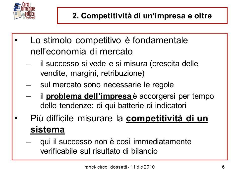 ranci- circoli dossetti - 11 dic 20107 1.Gli indicatori servono 2.Competitività di un'impresa e oltre 3.Sostenibilità della finanza pubblica 4.Competitività di un'economia 5.Nuovi indicatori non tradizionali 6.Le indicazioni 7.Che cosa vogliamo misurare.