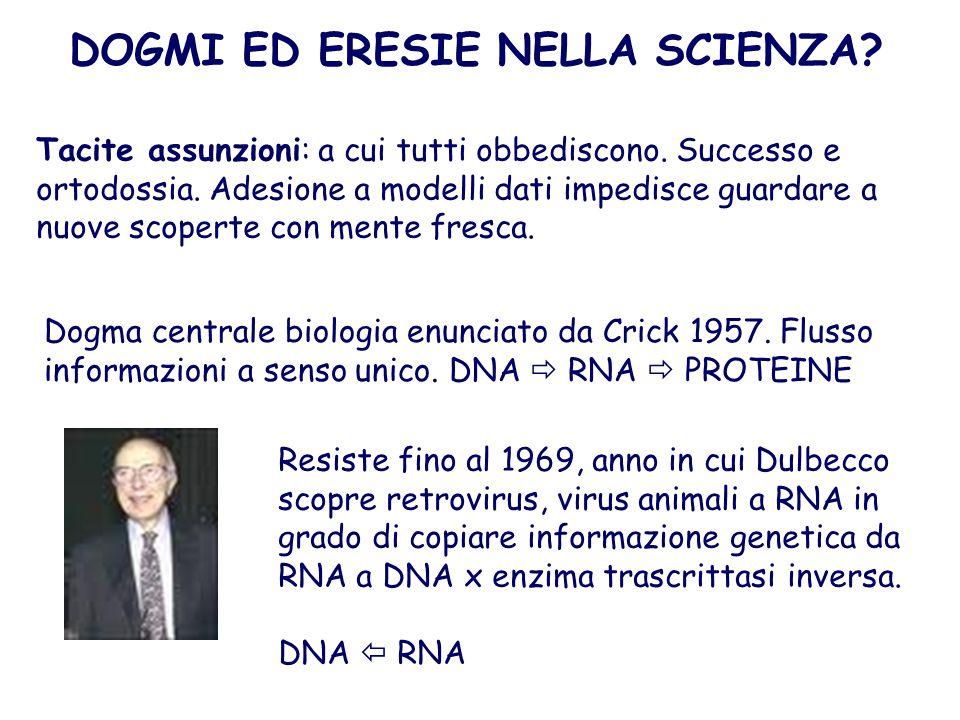1950: pubblica su PNAS mutable loci .