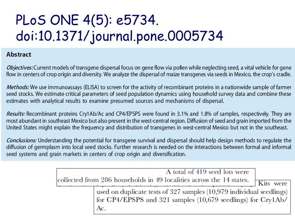 PLoS ONE 4(5): e5734. doi:10.1371/journal.pone.0005734