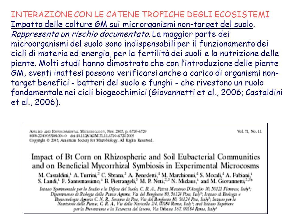 INTERAZIONE CON LE CATENE TROFICHE DEGLI ECOSISTEMI Impatto delle colture GM sui microrganismi non-target del suolo.