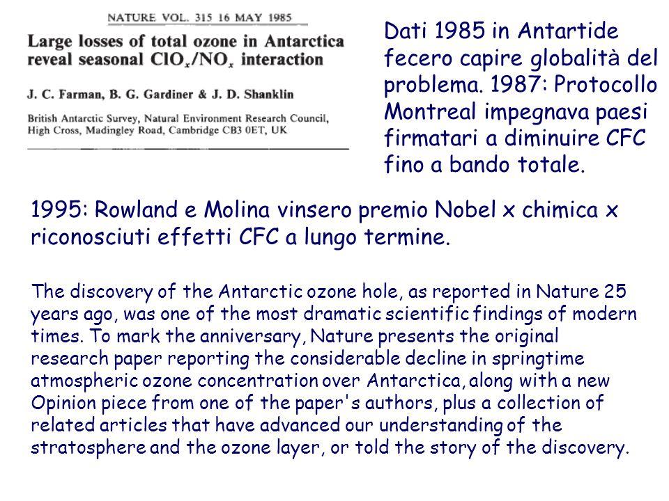 Dati 1985 in Antartide fecero capire globalit à del problema. 1987: Protocollo Montreal impegnava paesi firmatari a diminuire CFC fino a bando totale.