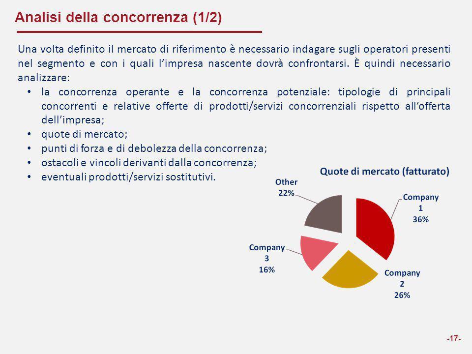 Analisi della concorrenza (1/2) -17- Una volta definito il mercato di riferimento è necessario indagare sugli operatori presenti nel segmento e con i