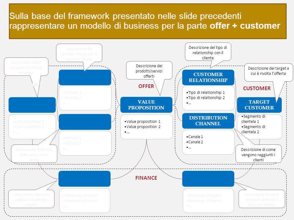 Sulla base del framework presentato nelle slide precedenti rappresentare un modello di business per la parte offer + customer -19- VALUE PROPOSITION C