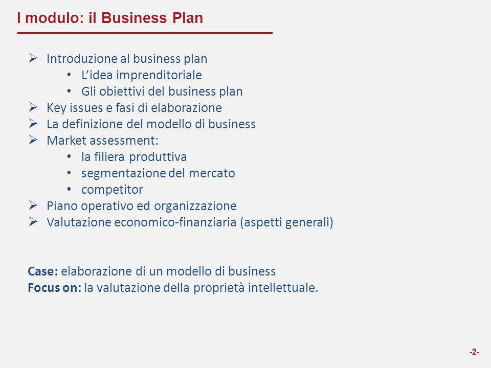 I modulo: il Business Plan  Introduzione al business plan L'idea imprenditoriale Gli obiettivi del business plan  Key issues e fasi di elaborazione