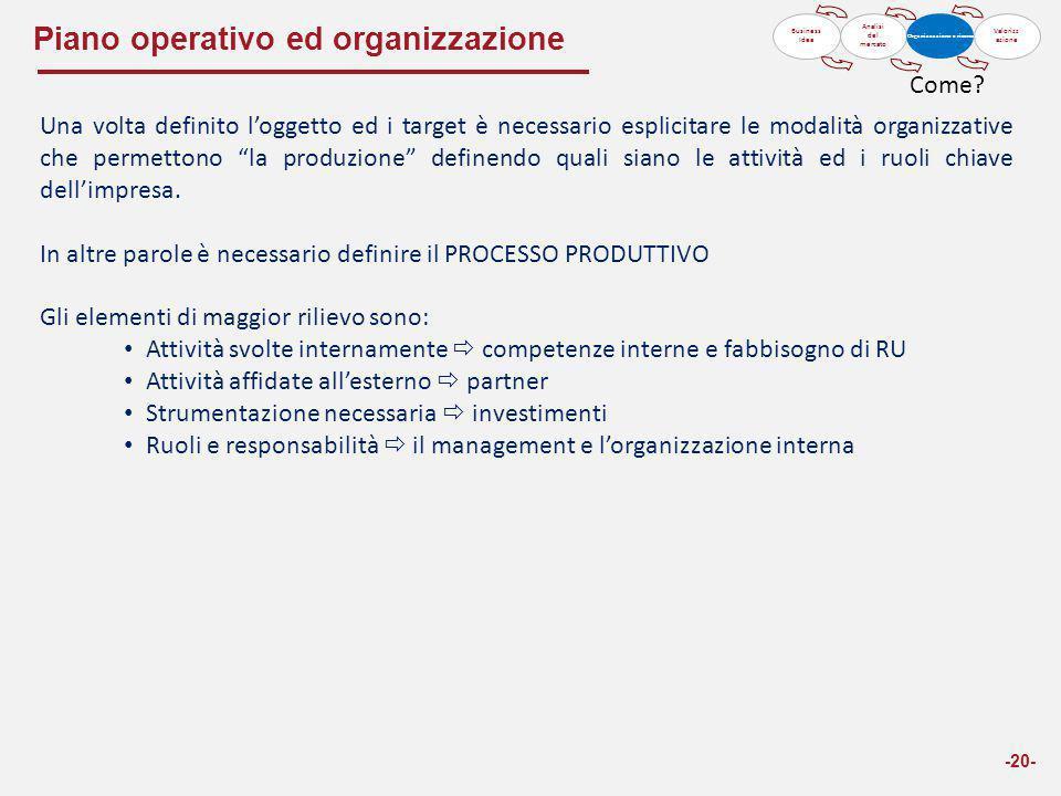 """Piano operativo ed organizzazione -20- Una volta definito l'oggetto ed i target è necessario esplicitare le modalità organizzative che permettono """"la"""
