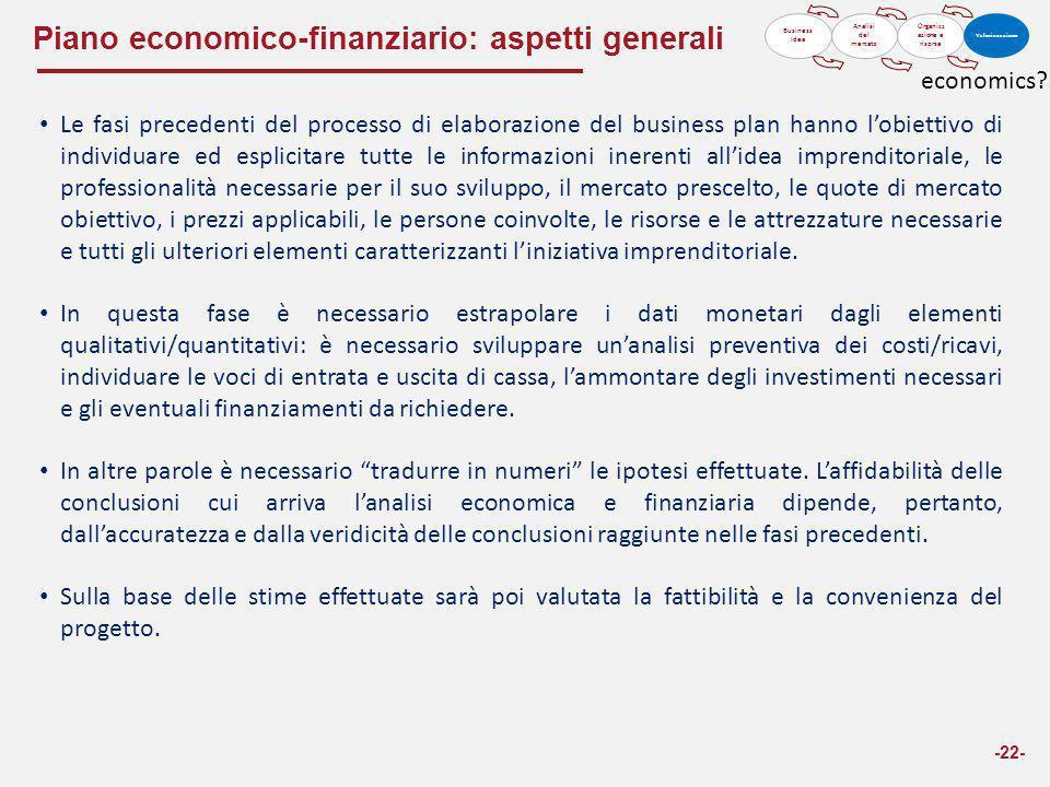 Piano economico-finanziario: aspetti generali -22- Le fasi precedenti del processo di elaborazione del business plan hanno l'obiettivo di individuare