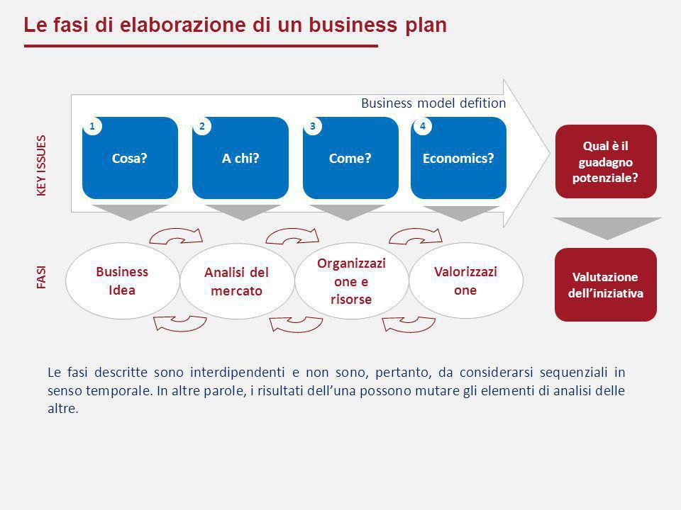 Business model: lo schema logico -8- VALUE PROPOSITION COST STRUCTURE CUSTOMER RELATIONSHIPS CUSTOMER SEGMENTS ACTIVITY CONFIGURATION CORE CAPABILITIES PARTNER NETWORK REVENUE STREAMS INFRASTRUCTURECUSTOMEROFFER FINANCE DISTRIBUTION CHANNELS Business model framework (9 building blocks) Un modello di business descrive come un'azienda si organizza per offrire valore ai propri clienti e da dove deriva il profitto economico Key questions 1 234 Cosa.