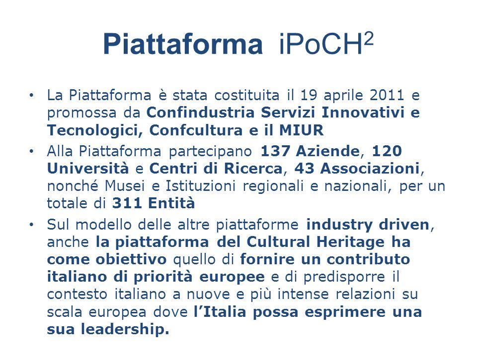 Piattaforma iPoCH 2 La Piattaforma è stata costituita il 19 aprile 2011 e promossa da Confindustria Servizi Innovativi e Tecnologici, Confcultura e il MIUR Alla Piattaforma partecipano 137 Aziende, 120 Università e Centri di Ricerca, 43 Associazioni, nonché Musei e Istituzioni regionali e nazionali, per un totale di 311 Entità Sul modello delle altre piattaforme industry driven, anche la piattaforma del Cultural Heritage ha come obiettivo quello di fornire un contributo italiano di priorità europee e di predisporre il contesto italiano a nuove e più intense relazioni su scala europea dove l'Italia possa esprimere una sua leadership.