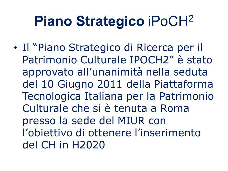 Piano Strategico iPoCH 2 Il Piano Strategico di Ricerca per il Patrimonio Culturale IPOCH2 è stato approvato all'unanimità nella seduta del 10 Giugno 2011 della Piattaforma Tecnologica Italiana per la Patrimonio Culturale che si è tenuta a Roma presso la sede del MIUR con l'obiettivo di ottenere l'inserimento del CH in H2020