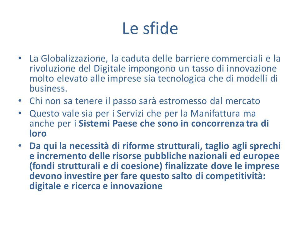 L'impegno della Federazione Siamo la Federazione di Settore di Confindustria che rappresenta in Italia i Servizi Innovativi e Tecnologici (KIBS Knowledge Intensive Business Service).