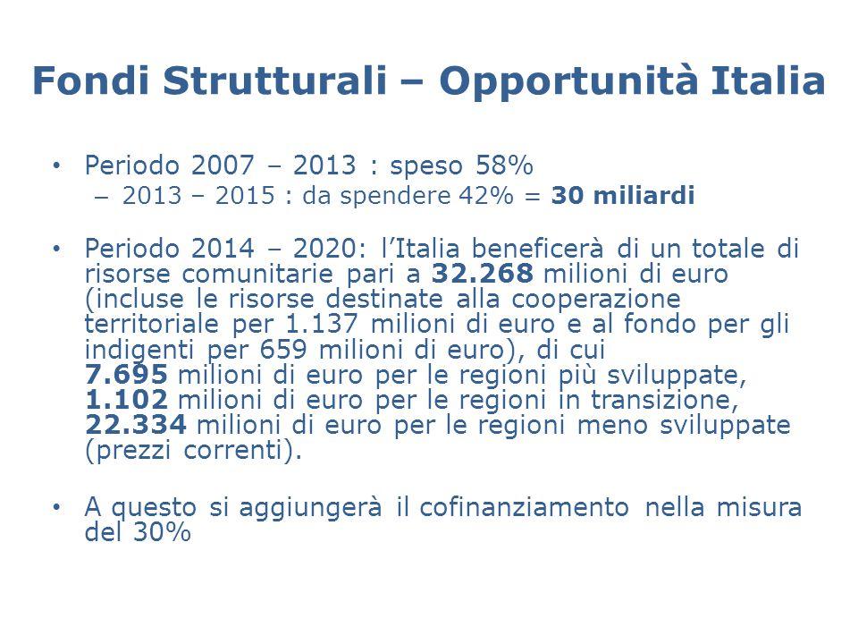 Fondi Strutturali – Opportunità Italia Periodo 2007 – 2013 : speso 58% – 2013 – 2015 : da spendere 42% = 30 miliardi Periodo 2014 – 2020: l'Italia beneficerà di un totale di risorse comunitarie pari a 32.268 milioni di euro (incluse le risorse destinate alla cooperazione territoriale per 1.137 milioni di euro e al fondo per gli indigenti per 659 milioni di euro), di cui 7.695 milioni di euro per le regioni più sviluppate, 1.102 milioni di euro per le regioni in transizione, 22.334 milioni di euro per le regioni meno sviluppate (prezzi correnti).