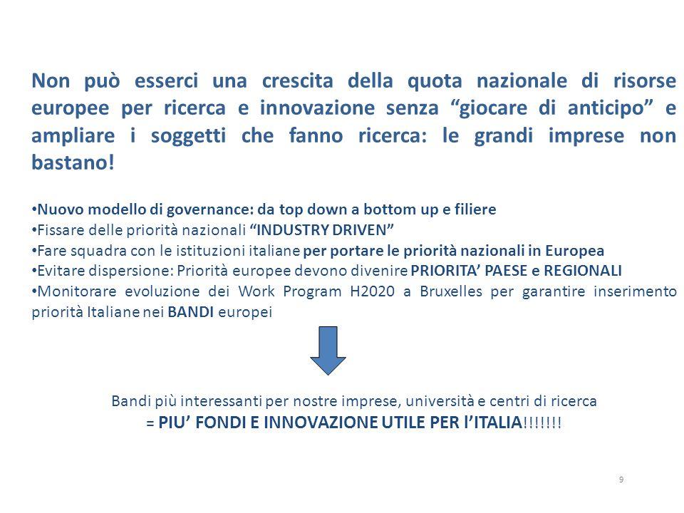 9 Non può esserci una crescita della quota nazionale di risorse europee per ricerca e innovazione senza giocare di anticipo e ampliare i soggetti che fanno ricerca: le grandi imprese non bastano.