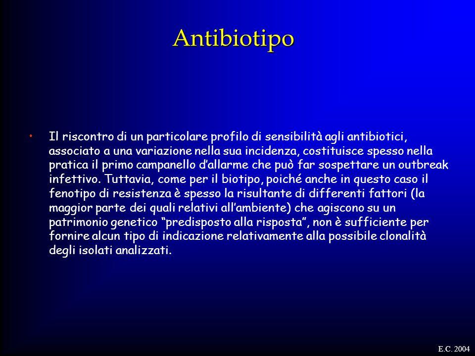 Antibiotipo Il riscontro di un particolare profilo di sensibilità agli antibiotici, associato a una variazione nella sua incidenza, costituisce spesso