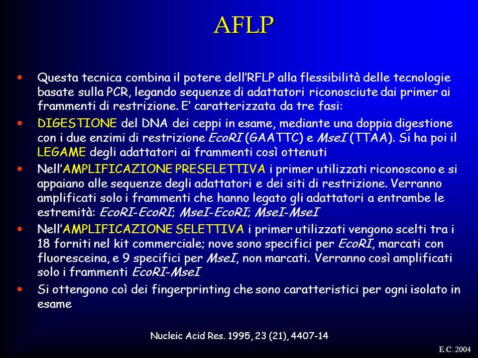 AFLP  Questa tecnica combina il potere dell'RFLP alla flessibilità delle tecnologie basate sulla PCR, legando sequenze di adattatori riconosciute dai