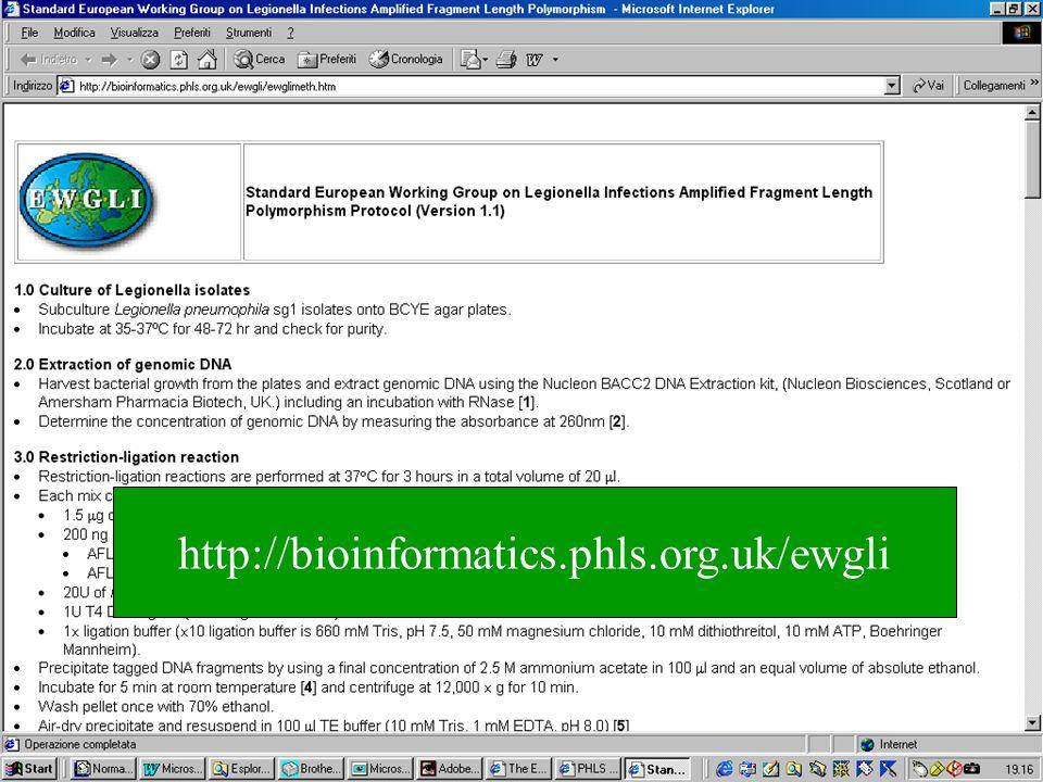 http://bioinformatics.phls.org.uk/ewgli