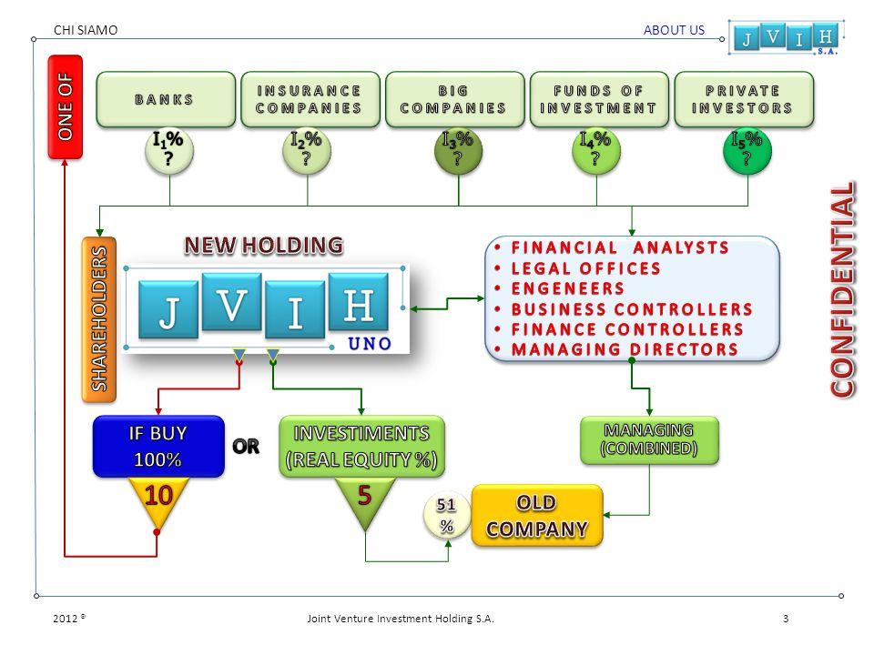 OPEN EVENT IACONA - BUY 51%CASO APERTO IACONA - ACQUISTO 51% ACQUISTO QUOTE DA SOCIETA' FILIERA LUNGA DETENUTE DAL GRUPPO IACONA ACQUISITION SHARES OF COMPANIES LONG CHAIN HELD BY THE GROUP IACONA 2012 ®4Joint Venture Investment Holding S.A.
