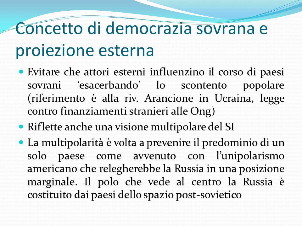 Concetto di democrazia sovrana e proiezione esterna Evitare che attori esterni influenzino il corso di paesi sovrani 'esacerbando' lo scontento popolare (riferimento è alla riv.