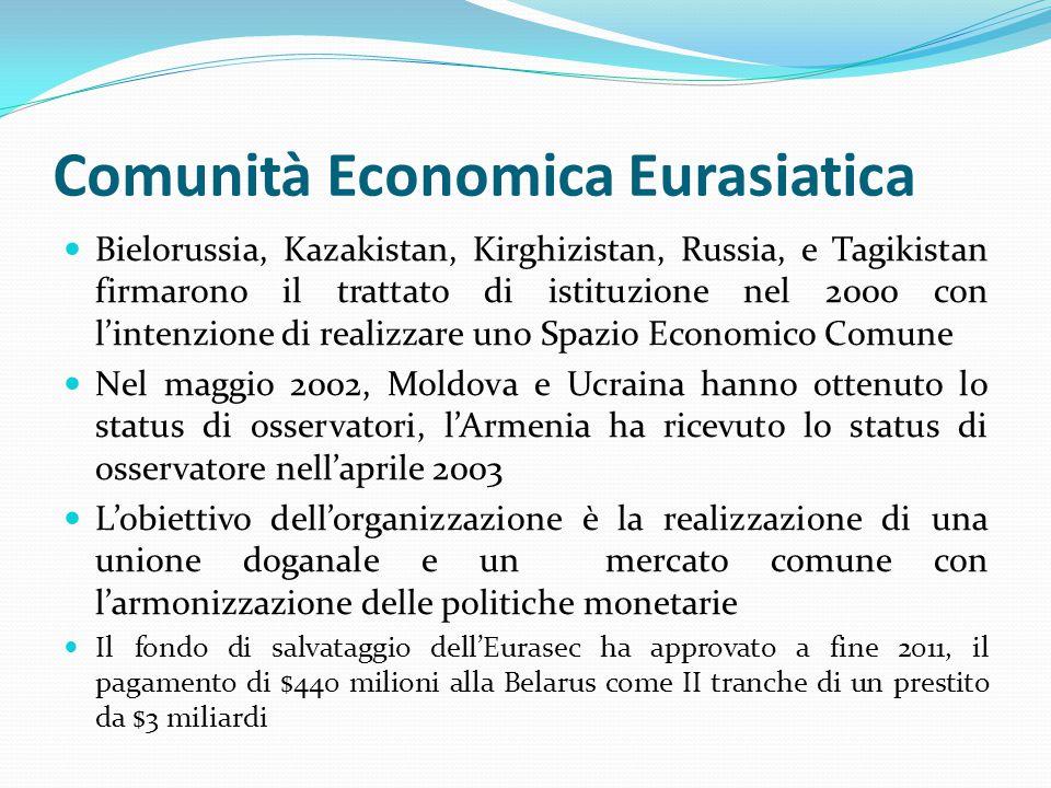 Comunità Economica Eurasiatica Bielorussia, Kazakistan, Kirghizistan, Russia, e Tagikistan firmarono il trattato di istituzione nel 2000 con l'intenzione di realizzare uno Spazio Economico Comune Nel maggio 2002, Moldova e Ucraina hanno ottenuto lo status di osservatori, l'Armenia ha ricevuto lo status di osservatore nell'aprile 2003 L'obiettivo dell'organizzazione è la realizzazione di una unione doganale e un mercato comune con l'armonizzazione delle politiche monetarie Il fondo di salvataggio dell'Eurasec ha approvato a fine 2011, il pagamento di $440 milioni alla Belarus come II tranche di un prestito da $3 miliardi