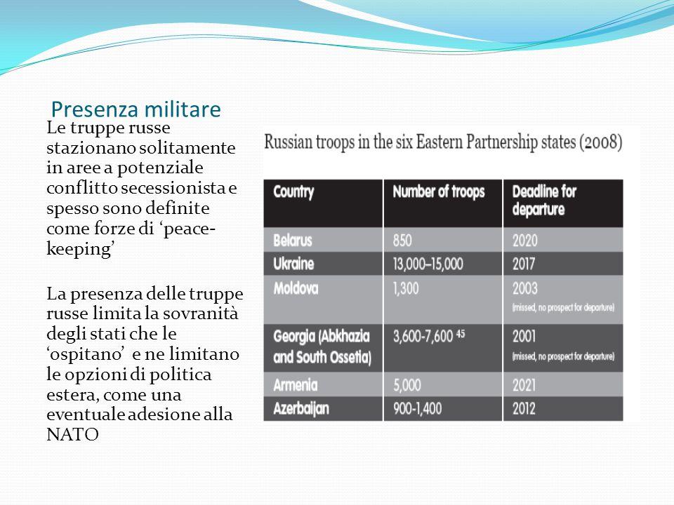 Presenza militare Le truppe russe stazionano solitamente in aree a potenziale conflitto secessionista e spesso sono definite come forze di 'peace- keeping' La presenza delle truppe russe limita la sovranità degli stati che le 'ospitano' e ne limitano le opzioni di politica estera, come una eventuale adesione alla NATO
