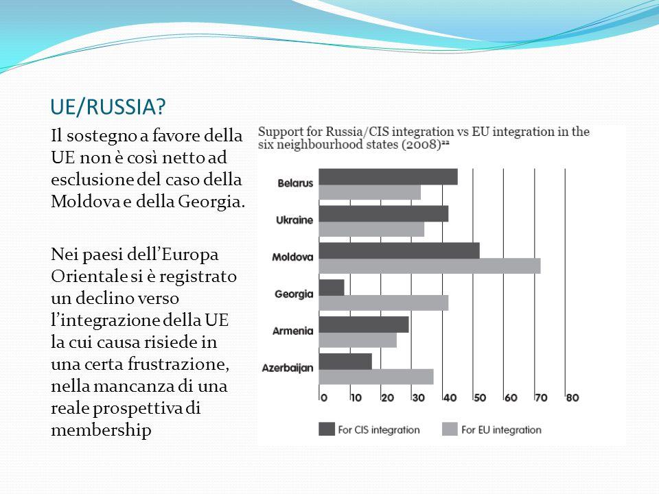 UE/RUSSIA.