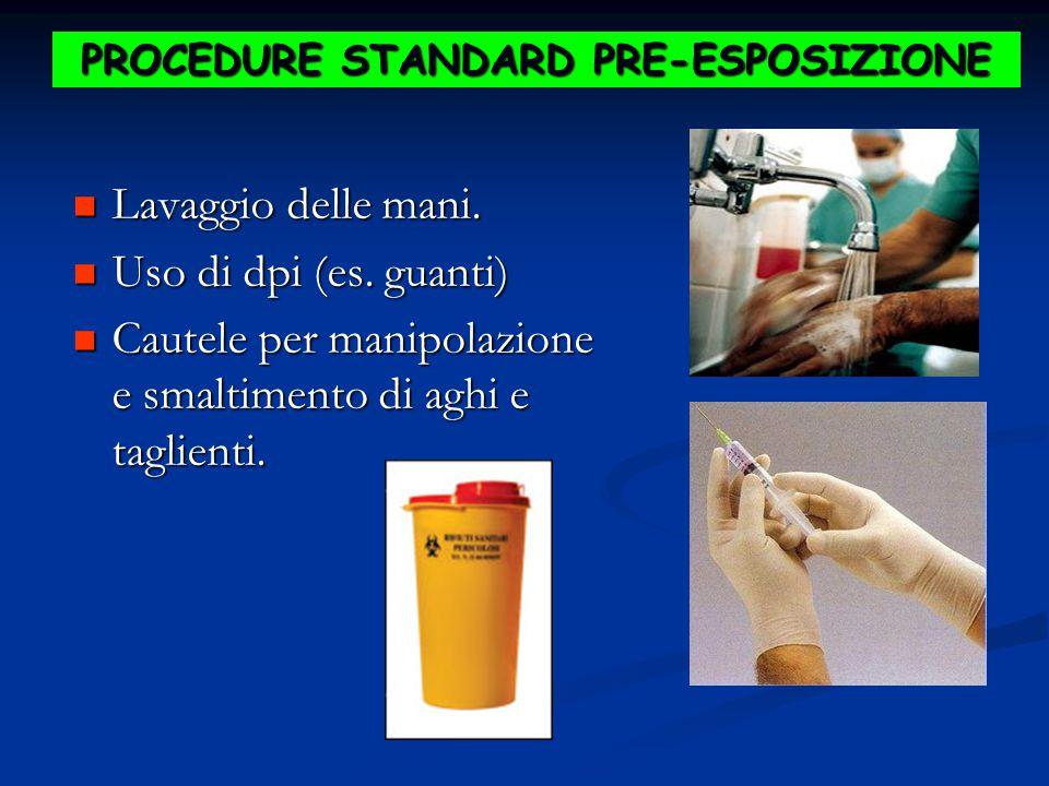 PROCEDURE STANDARD PRE-ESPOSIZIONE Lavaggio delle mani.