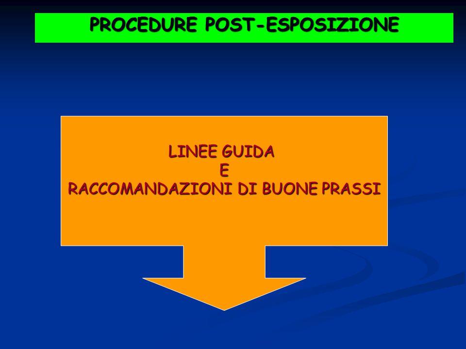 PROCEDURE POST-ESPOSIZIONE LINEE GUIDA E RACCOMANDAZIONI DI BUONE PRASSI