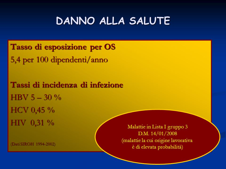 DANNO ALLA SALUTE Tasso di esposizione per OS 5,4 per 100 dipendenti/anno Tassi di incidenza di infezione HBV 5 – 30 % HCV 0,45 % HIV 0,31 % (Dati SIROH 1994-2002) Malattie in Lista I gruppo 3 D.M.