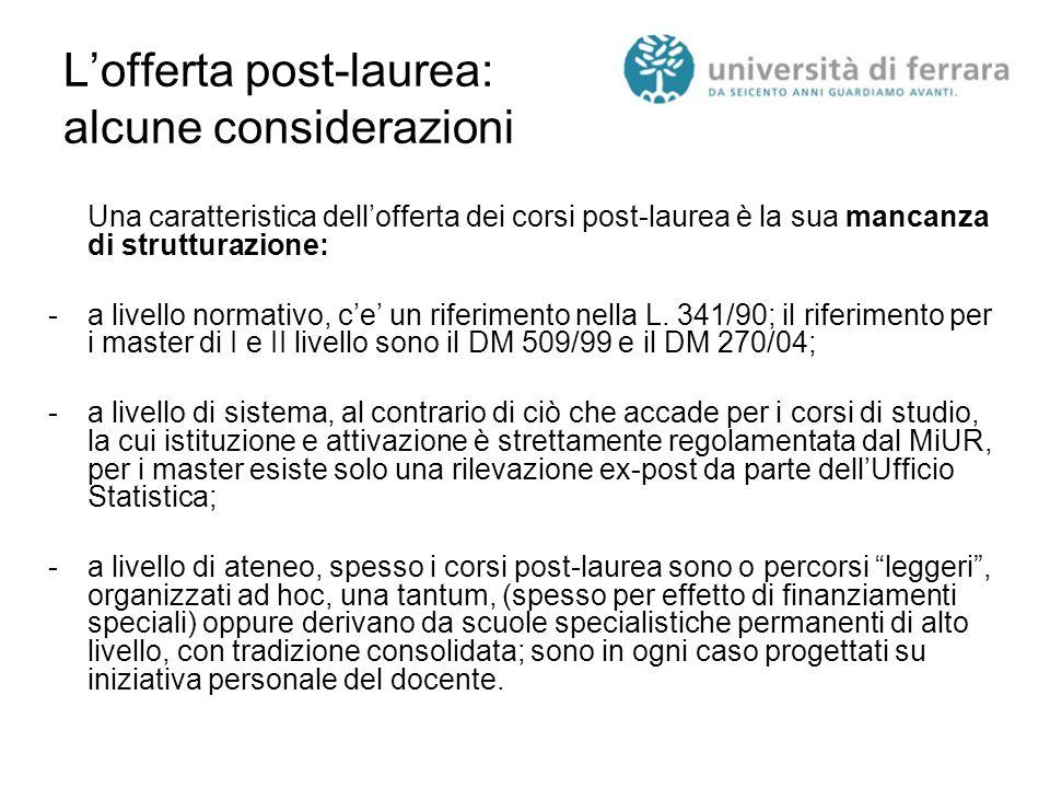 L'offerta post-laurea: alcune considerazioni Una caratteristica dell'offerta dei corsi post-laurea è la sua mancanza di strutturazione: -a livello normativo, c'e' un riferimento nella L.