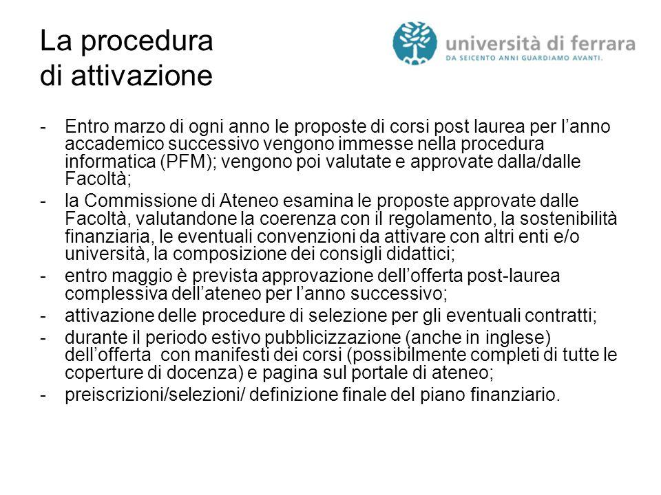 La procedura di attivazione -Entro marzo di ogni anno le proposte di corsi post laurea per l'anno accademico successivo vengono immesse nella procedur