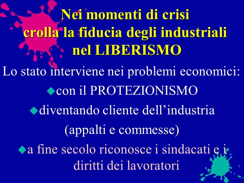 bassa domanda, sovrapproduzione, crollo dei prezzi dei prodotti u chiusura di fabbriche u fallimento delle piccole aziende u crollo dei salari per gli