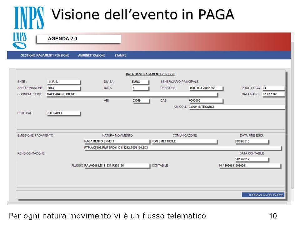 Visione dell'evento in PAGA Per ogni natura movimento vi è un flusso telematico 10