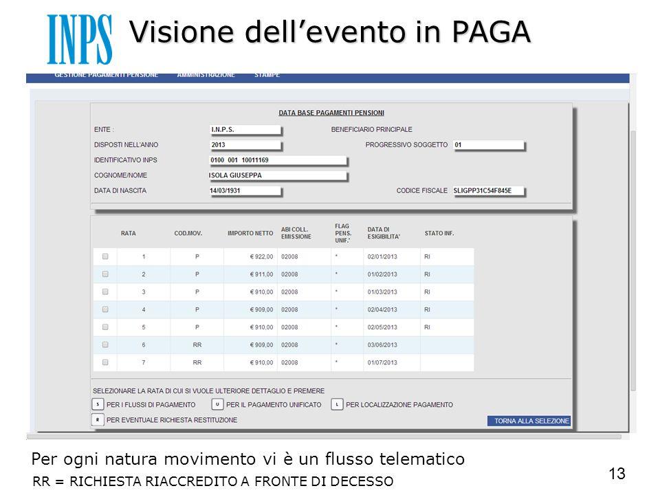 Visione dell'evento in PAGA Per ogni natura movimento vi è un flusso telematico RR = RICHIESTA RIACCREDITO A FRONTE DI DECESSO 13