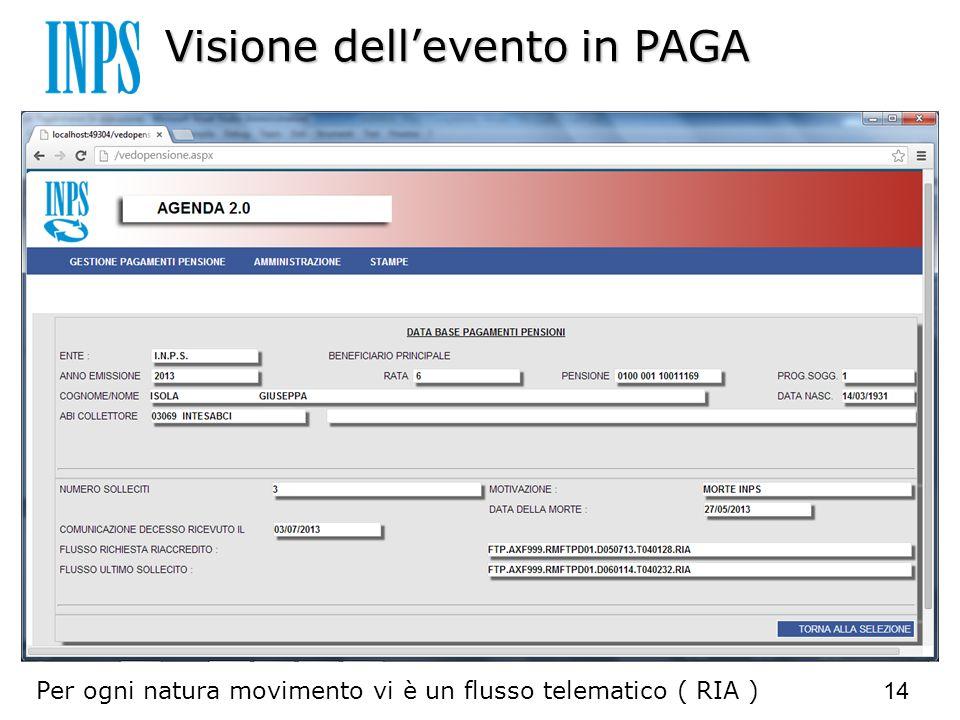 Visione dell'evento in PAGA Per ogni natura movimento vi è un flusso telematico ( RIA ) 14