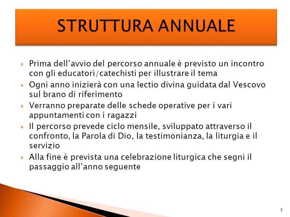  Prima dell'avvio del percorso annuale è previsto un incontro con gli educatori/catechisti per illustrare il tema  Ogni anno inizierà con una lectio