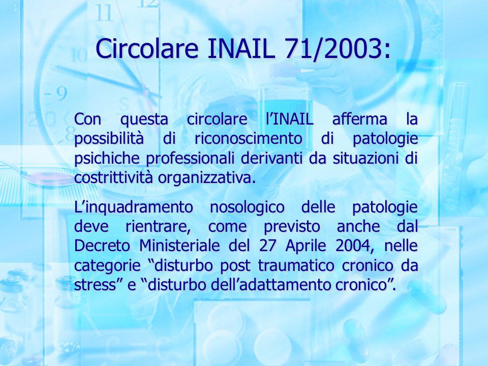 Circolare INAIL 71/2003: Con questa circolare l'INAIL afferma la possibilità di riconoscimento di patologie psichiche professionali derivanti da situa