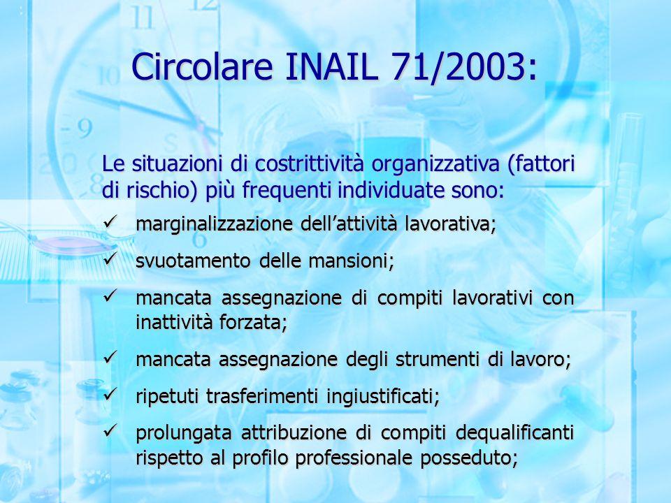 Circolare INAIL 71/2003: Le situazioni di costrittività organizzativa (fattori di rischio) più frequenti individuate sono: marginalizzazione dell'atti