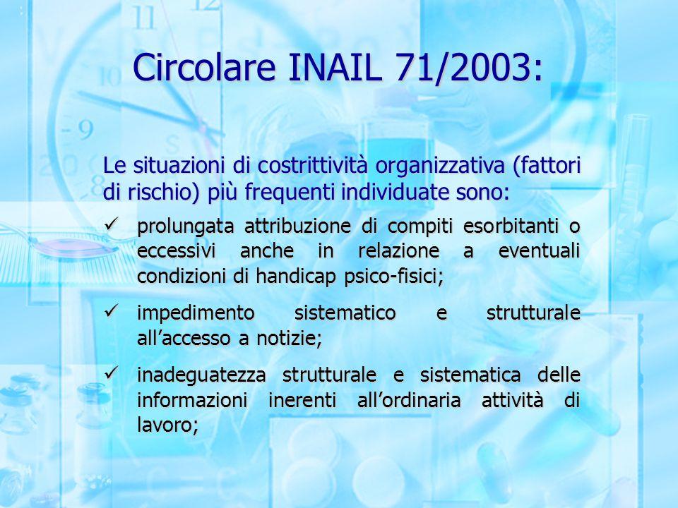 Circolare INAIL 71/2003: Le situazioni di costrittività organizzativa (fattori di rischio) più frequenti individuate sono: prolungata attribuzione di
