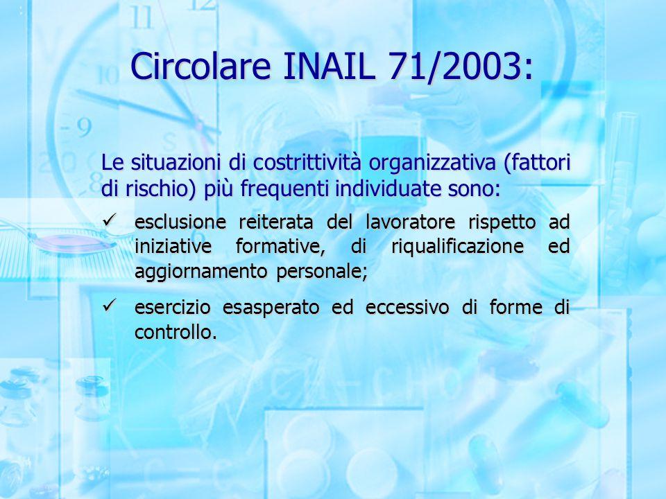 Circolare INAIL 71/2003: Le situazioni di costrittività organizzativa (fattori di rischio) più frequenti individuate sono: esclusione reiterata del la