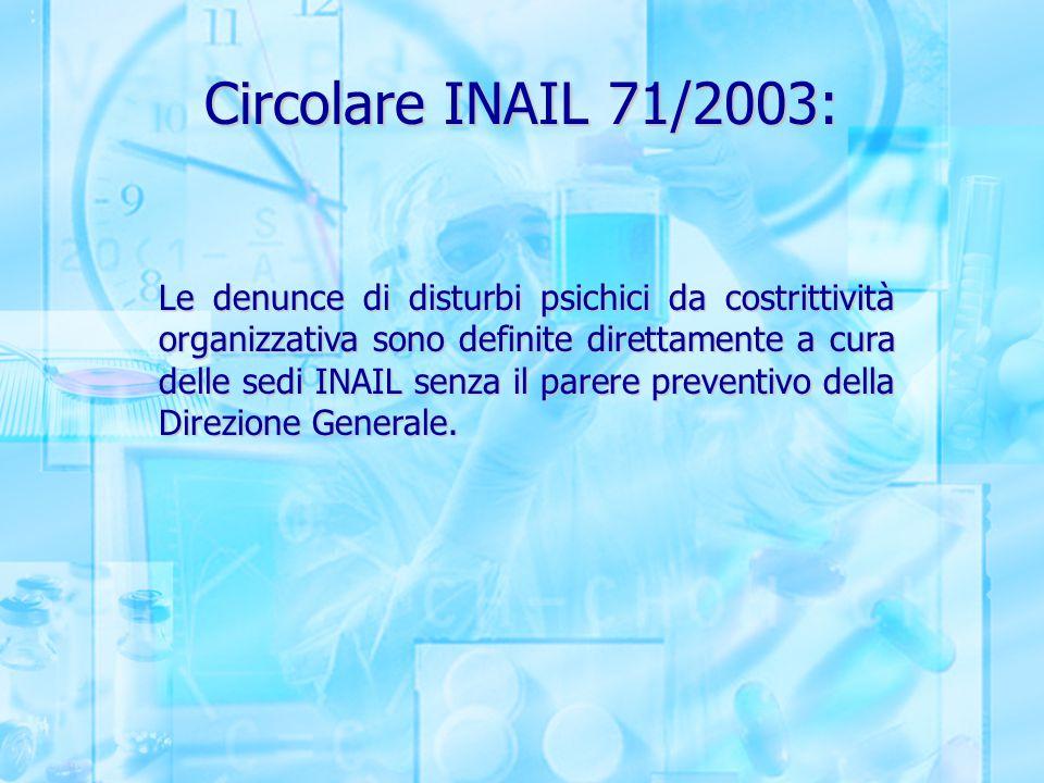 Circolare INAIL 71/2003: Le denunce di disturbi psichici da costrittività organizzativa sono definite direttamente a cura delle sedi INAIL senza il pa