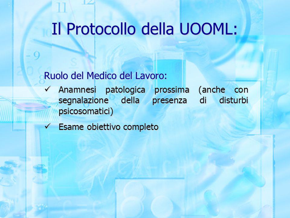 Il Protocollo della UOOML: Ruolo del Medico del Lavoro: Anamnesi patologica prossima (anche con segnalazione della presenza di disturbi psicosomatici)