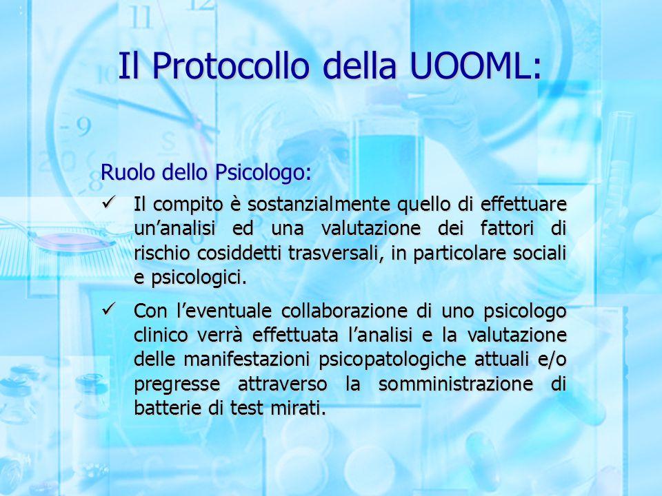 Il Protocollo della UOOML: Ruolo dello Psicologo: Il compito è sostanzialmente quello di effettuare un'analisi ed una valutazione dei fattori di risch